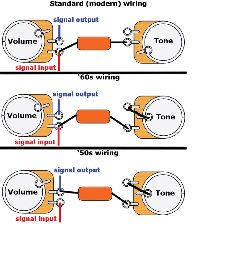 premier guitar wiring diagram pu wiring  auf premier guitar  freier ton poti kontakt auf masse  freier ton poti kontakt auf masse