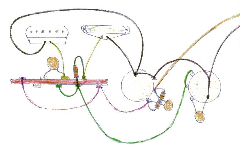 Squier Affinity Tele Body | Musiker-Board