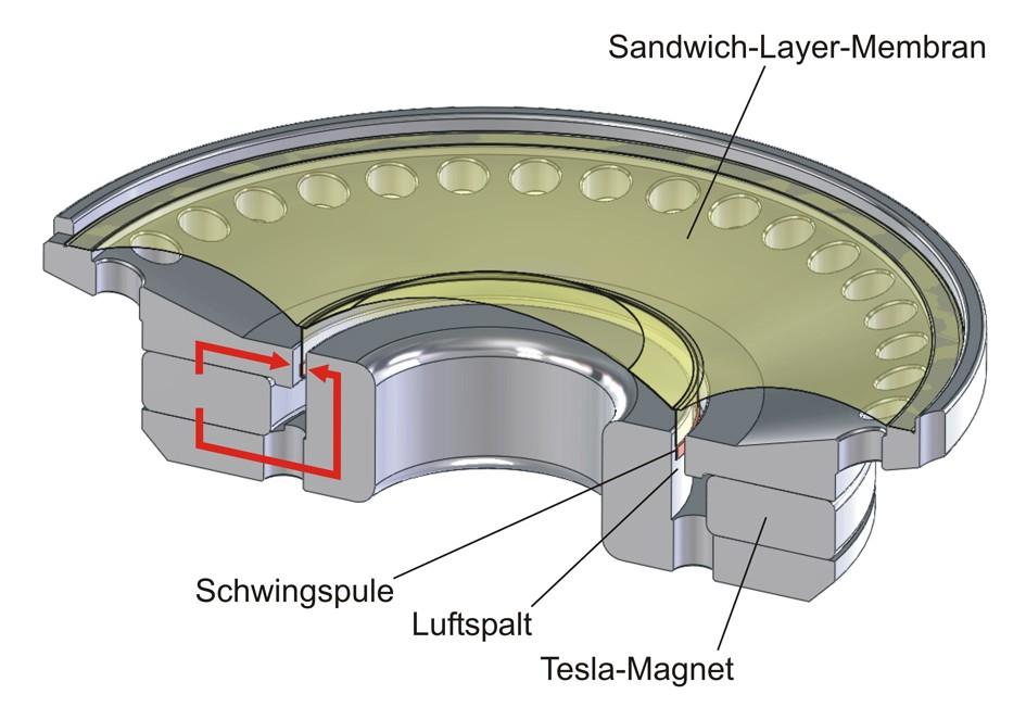Tesla-System_Schnitt_klein2_02.jpg