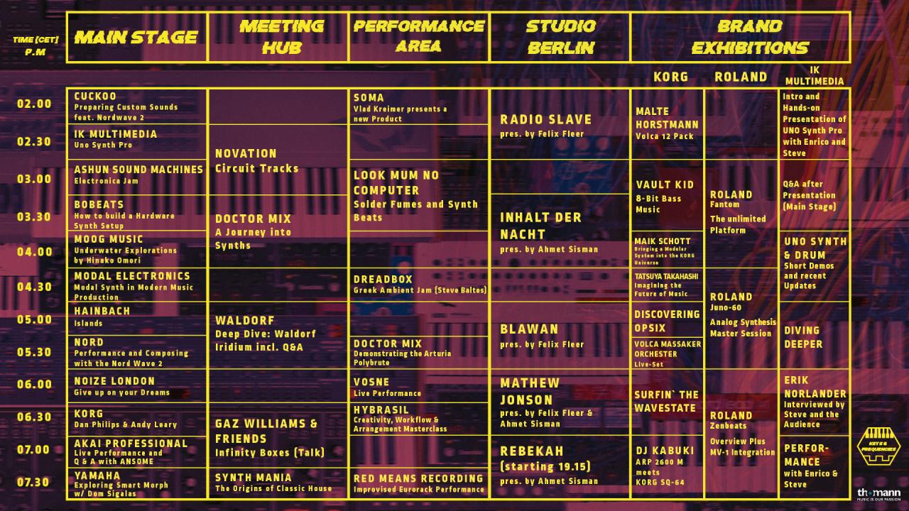 timetable_thomann_keys_frequencies.png