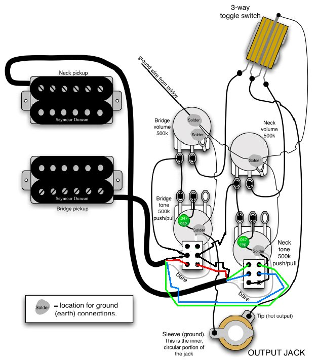 Optimale Les Paul Schaltung via Pull Push -Potis | Musiker-Board