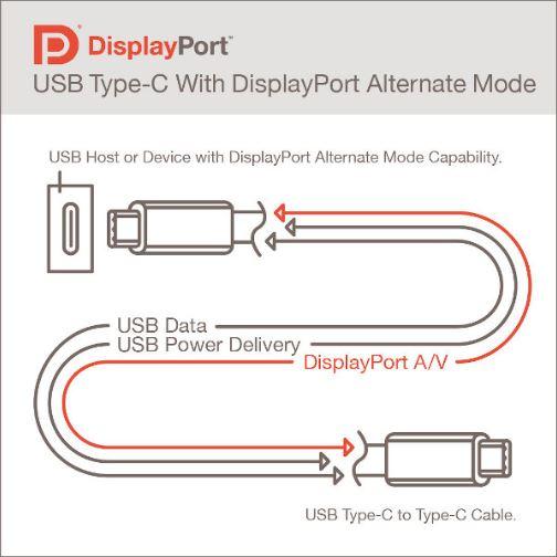 USB 4_ neuer DisplayPort Alt-Mode 2.0[2177].jpg