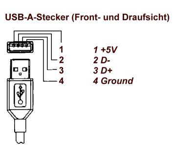 USB-Steckerbelegung.jpg