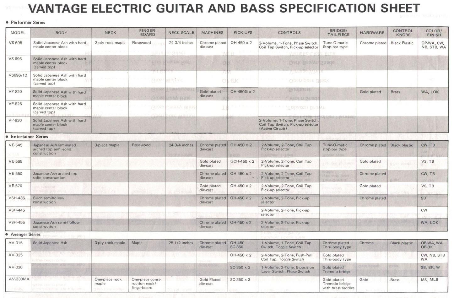 Gitarre Vantage Vs695 1982 Matsumoku Musiker Board Guitar Wiring Diagram 1982vantage Spezifikation