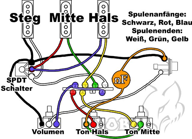 Aus SSS, HSS Schaltung mit Tri-Sound Schalter und ...
