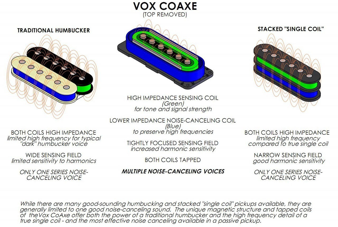 Vox-CoAxe-Operation1.jpg
