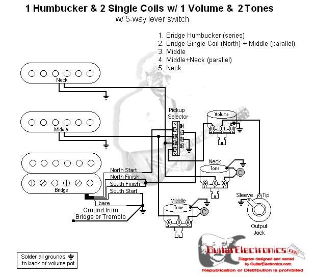 Nett 1 Humbucker 2 Single Coil Verkabelung Bilder - Der Schaltplan ...