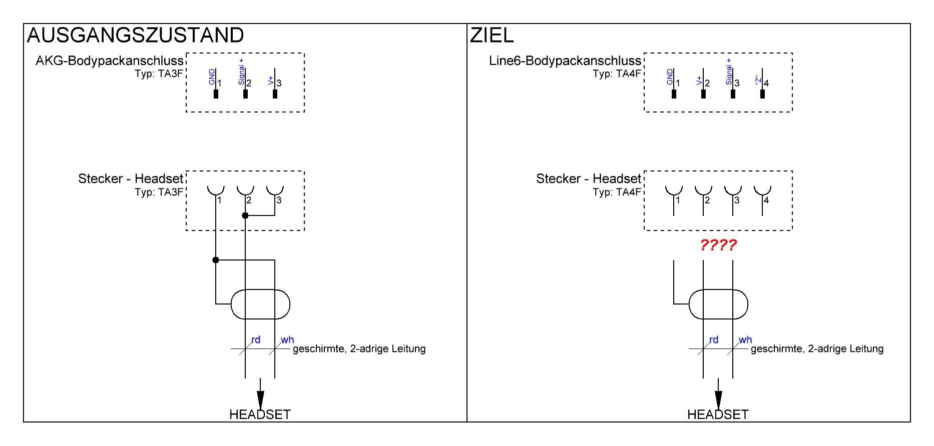 Beste Iphone Headset Schaltplan Zeitgenössisch - Der Schaltplan ...