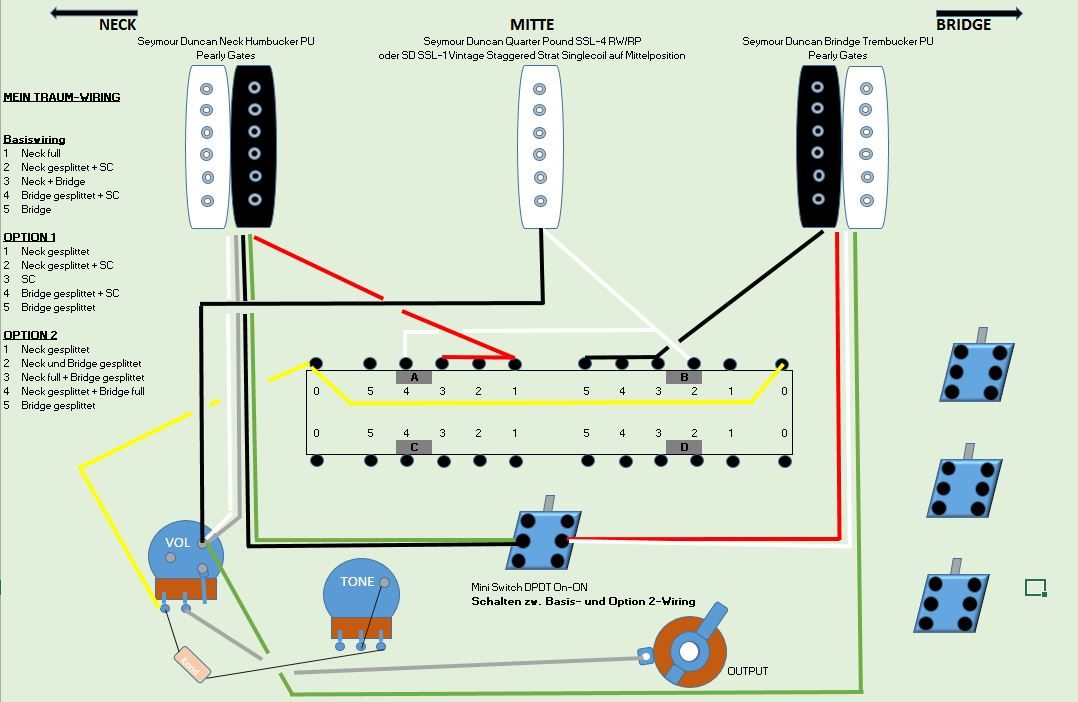 Wiring_HSH_F5waySuperSwitch_1Vol_1Tone_DPDT-On-On.JPG