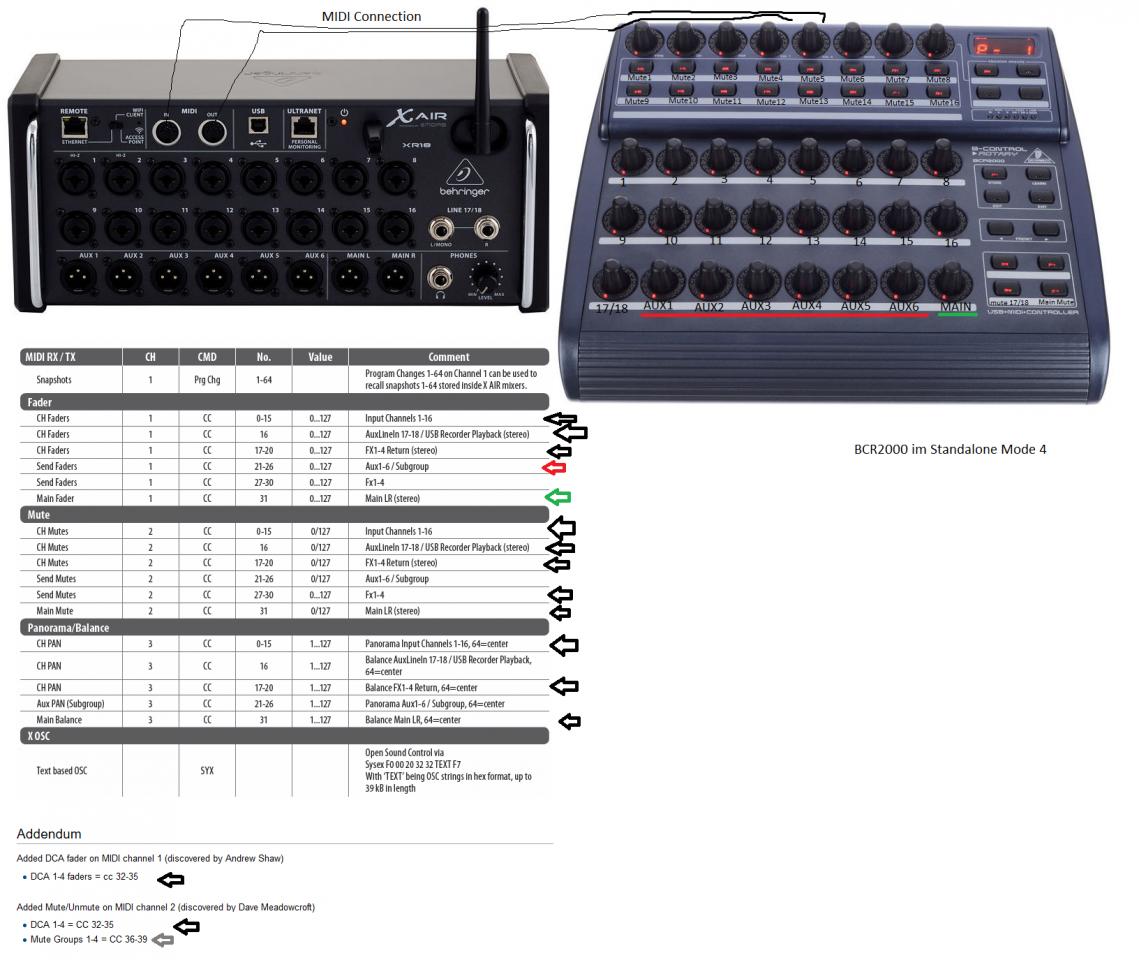 XR18_BCR200_Setup.png