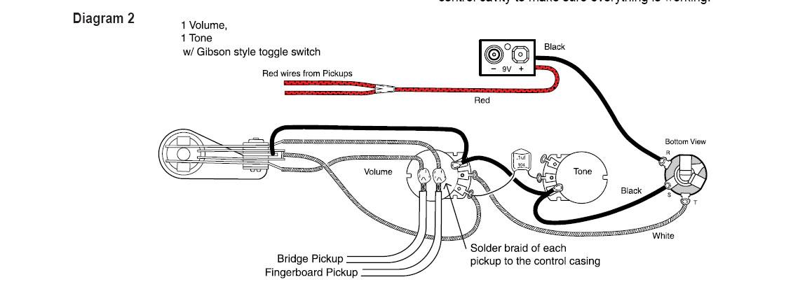 EMG 81 / 85 Einbau in LTD KH-202 - Schaltplan!? | Musiker-Board