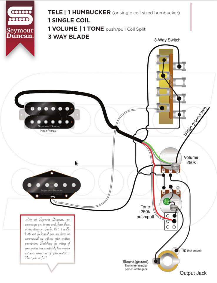 Seymour Duncan Hot Rails Einbau in G&L Tribute Asat Classic ...